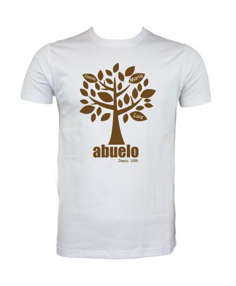 http://www.elreciennacido.com/Tienda/es/camisetas-padres/262-regalo-original-para-abuelos-con-el-nombre-de-los-nietos.html